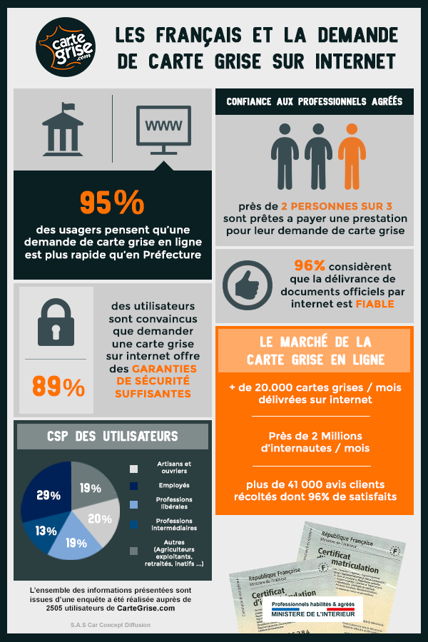 infographie-carte-grise 2017