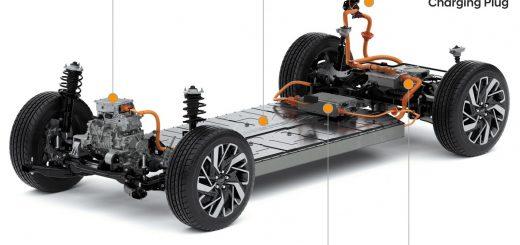 Plateforme E-GMP Hyundai